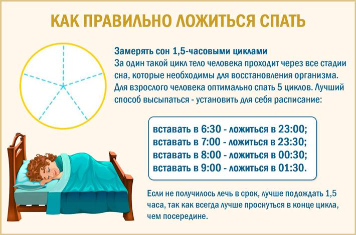 Топ 7 самых полезных и самых вредных вещей в спальне. оптимальный микроклимат | buzunov.ru