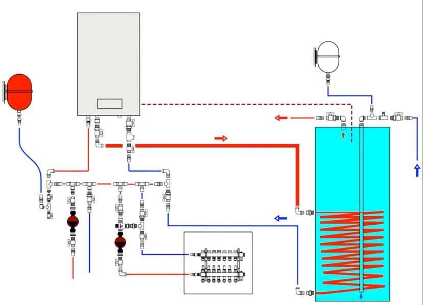 Газовый котел с бойлером косвенного нагрева: конструкция и схема подключения