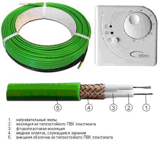 Подогрев водопровода кабелем снаружи и внутри трубы