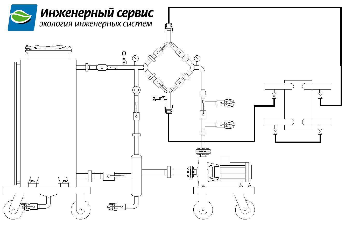 Промывка теплообменника газового котла - чем промыть, какое средство использовать для промывки своими руками. как сделать бустер для промывки теплообменников своими руками