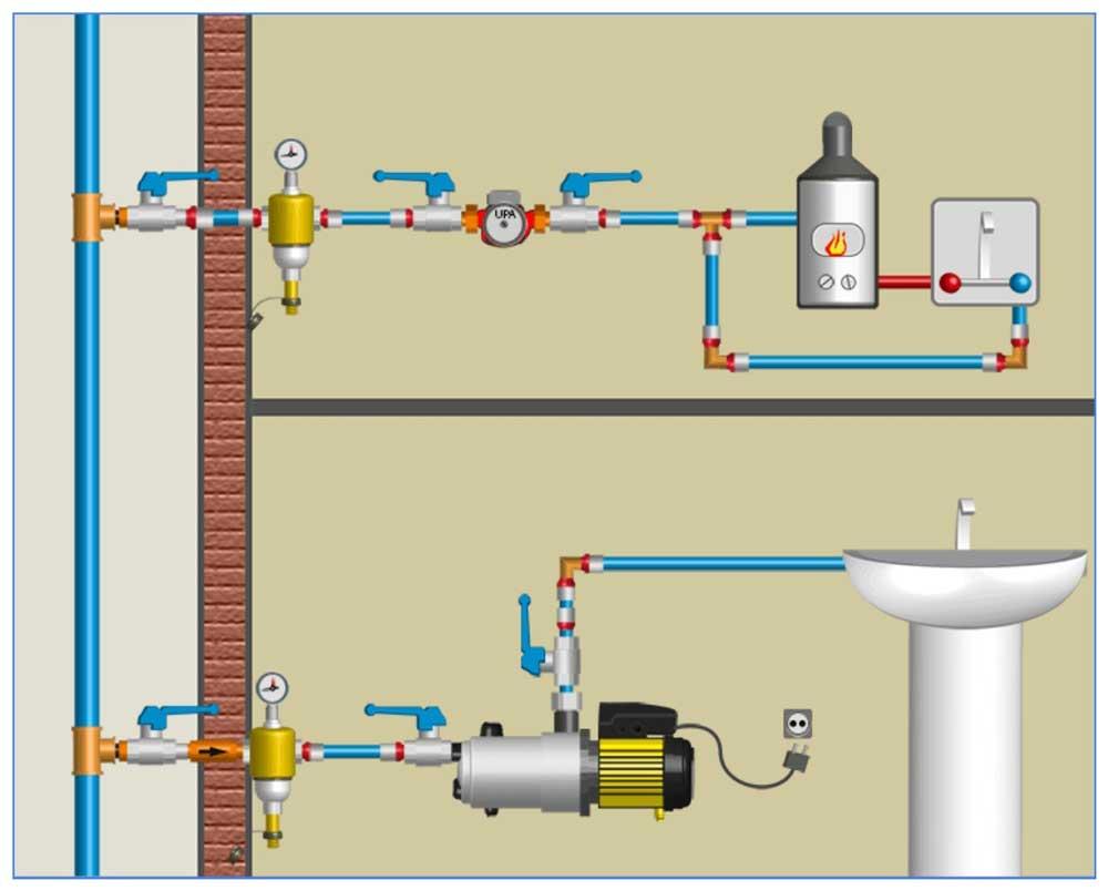 Нормы давления воды в квартире: оптимальные показатели напора воды по санпин, права владельцев жилья и ответственность управляющей компании
