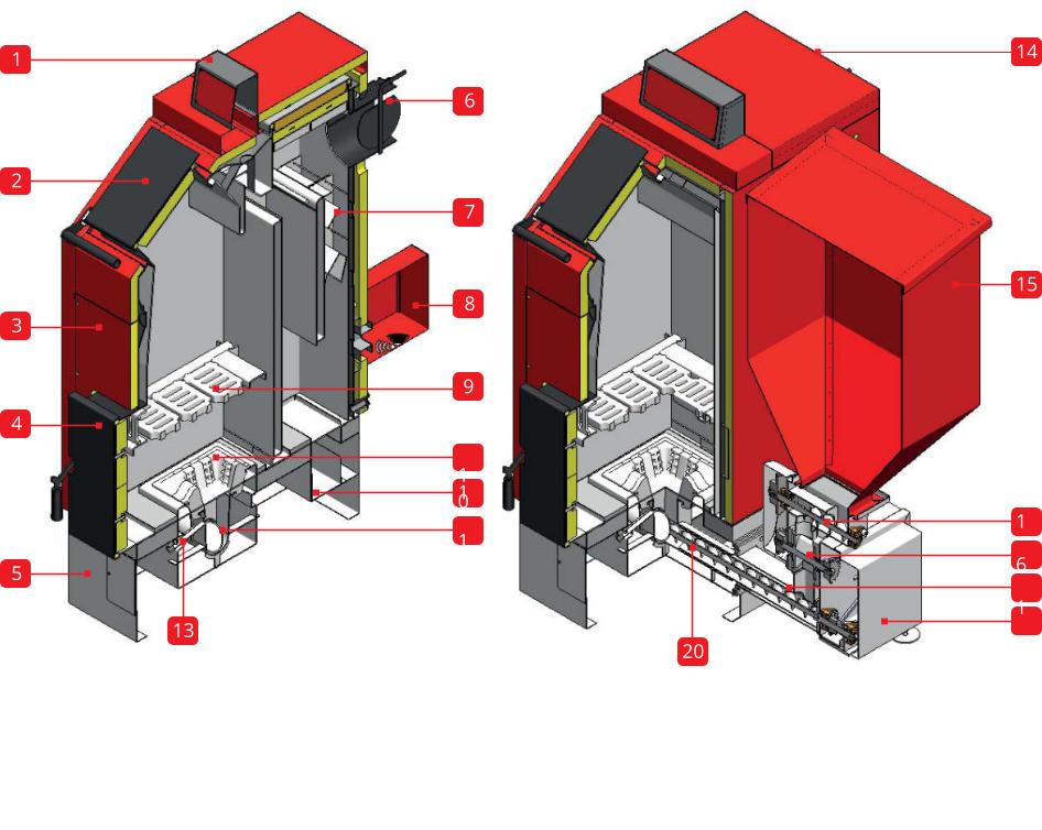 Установка автоматики для твердотопливного котла своими руками: основные правила монтажа