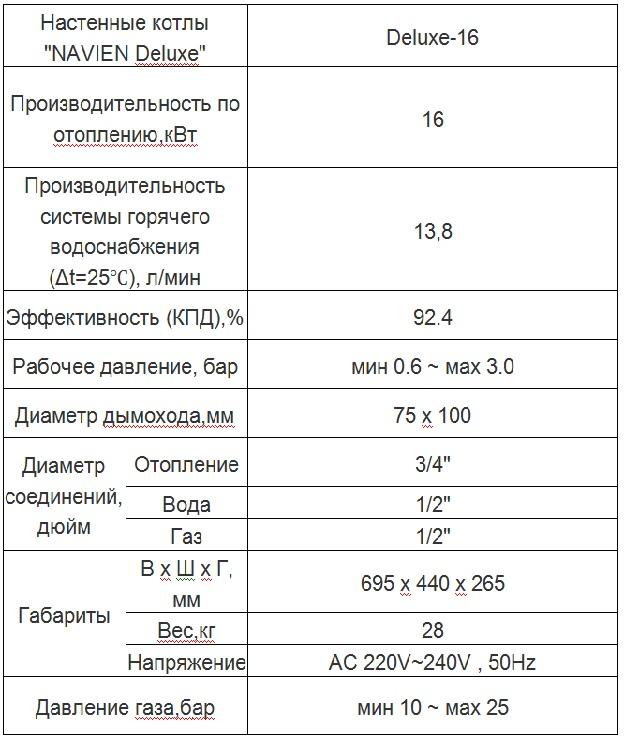 Газовый котел «навьен» - модельный ряд и отличительные особенности