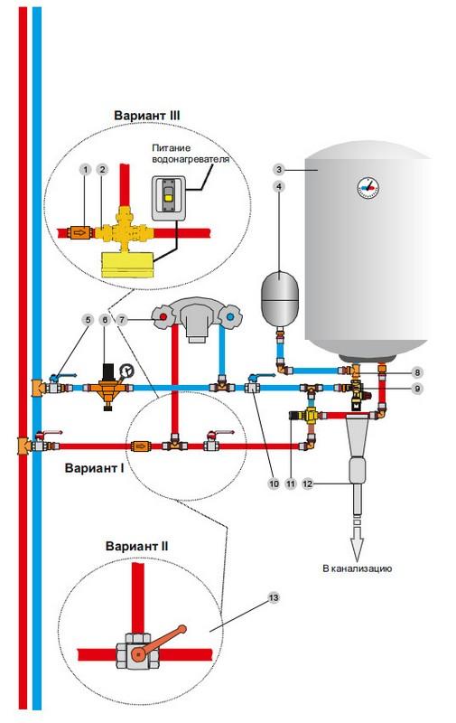 Подключение бойлера к водопроводу: схема и инструкция подключения