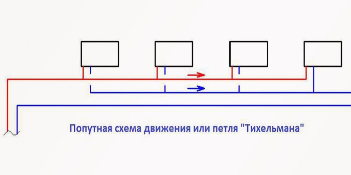Попутная система отопления схема