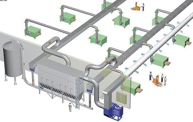 Расчет вентиляции в производственных помещениях и жилых домах: требования снип, формулы расчета вытяжных систем