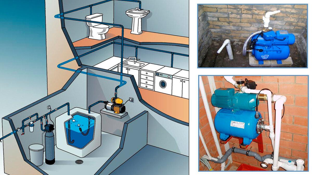Водоснабжение частного дома своими руками: правила обустройства и лучшие схемы