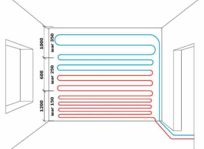 Система «теплые стены»: установка, особенности и недостатки