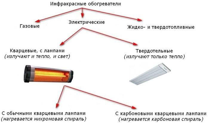 Каталитическая горелка газовая своими руками - сварка, пайка, металлообработка
