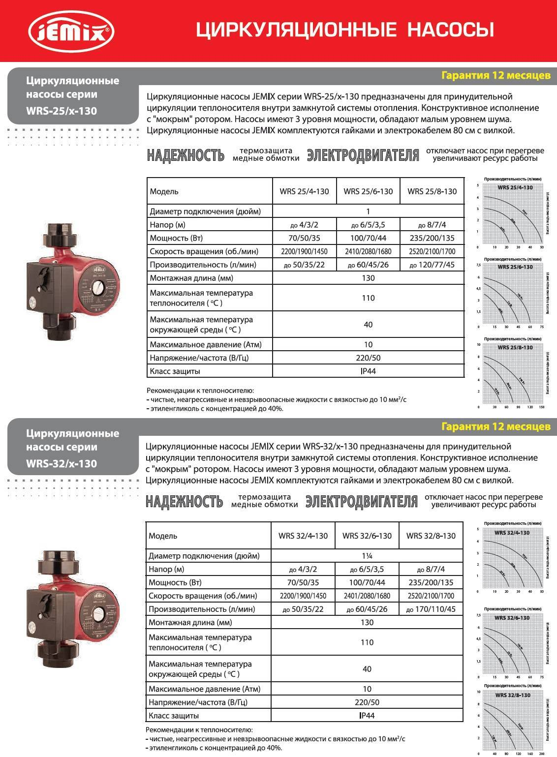 Мощность циркуляционного насоса для отопления: какая нужна для эффективной работы систем частного или многоэтажного дома