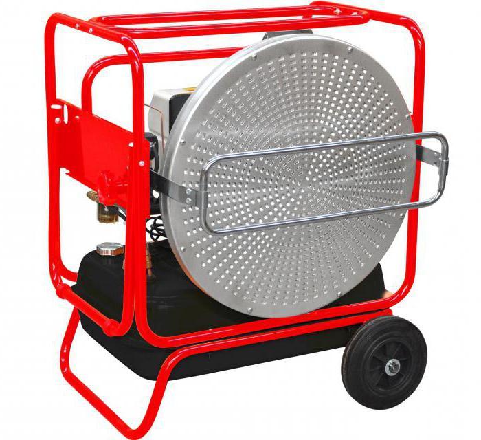 Обогреватель на солярке – быстрый обогрев гаража или дачи
