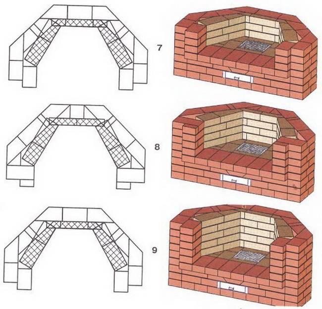 Порядовка камина: пошаговая кладка камина своими руками