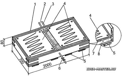 Индукционный нагреватель для плавки и закалки металла своими руками
