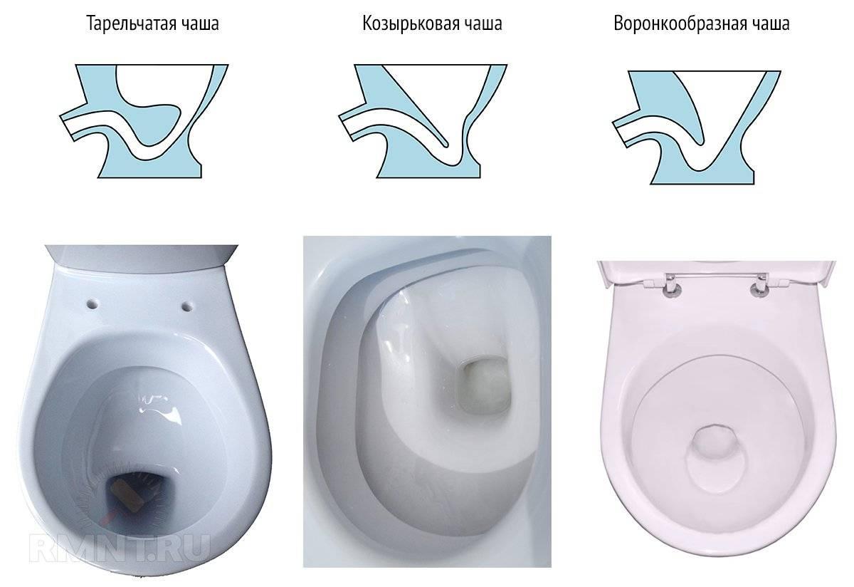 Сливной механизм для унитаза: виды сифонов, система слива для бачка, начинка, спусковой механизм, сифон
