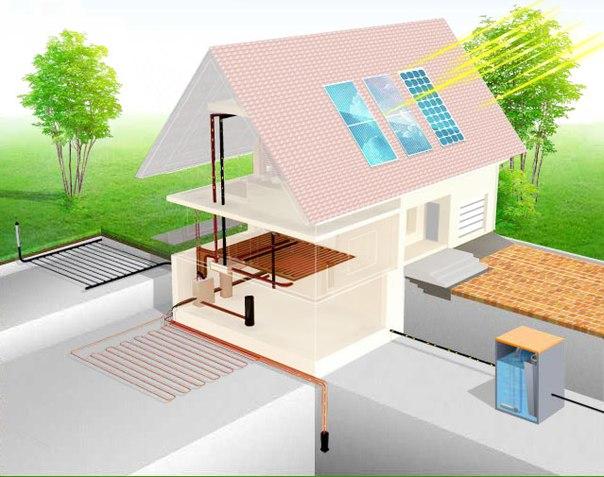 Альтернативное отопление частного дома без электричества и газа