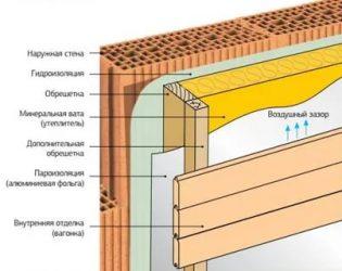 Нужна ли пароизоляция при утеплении деревянного дома из бруса снаружи