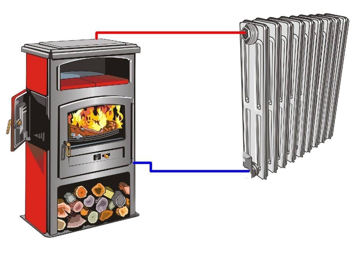 Печи для отопления дома с водяным контуром