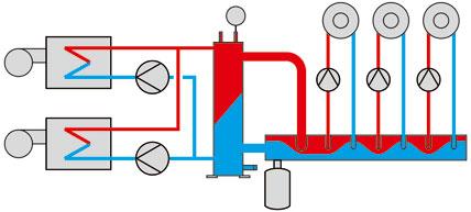Что такое гидрострелки для отопления: устройство, преимущества и недостатки, принцип работы гидроразделителя