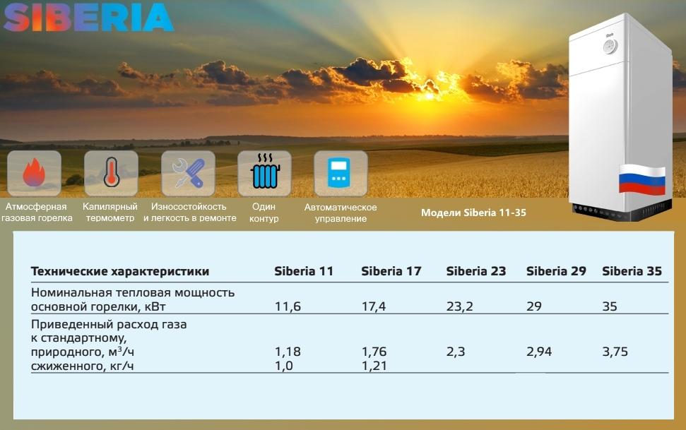 Обзор газовых котлов сиберия