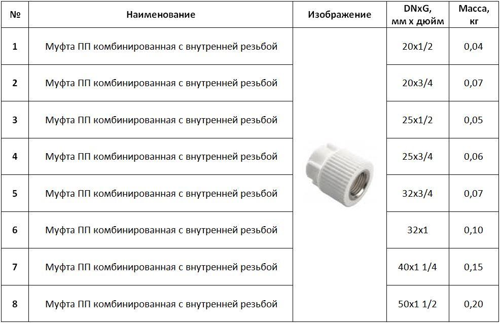 Металлополимерные многослойные трубы: монтаж (соединение), правильное применение