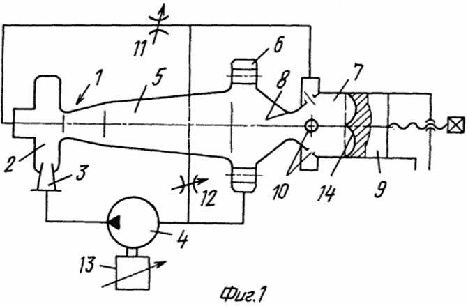 Кавитационный теплогенератор своими руками, чертежи, устройство