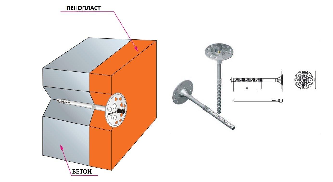 Крепеж дюбель-гриб для пеноплекса к бетонной стене - цена. жми!