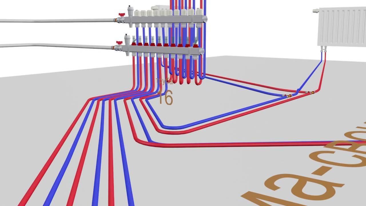 Лучевая разводка отопления в частном доме лучевая разводка отопления в частном доме