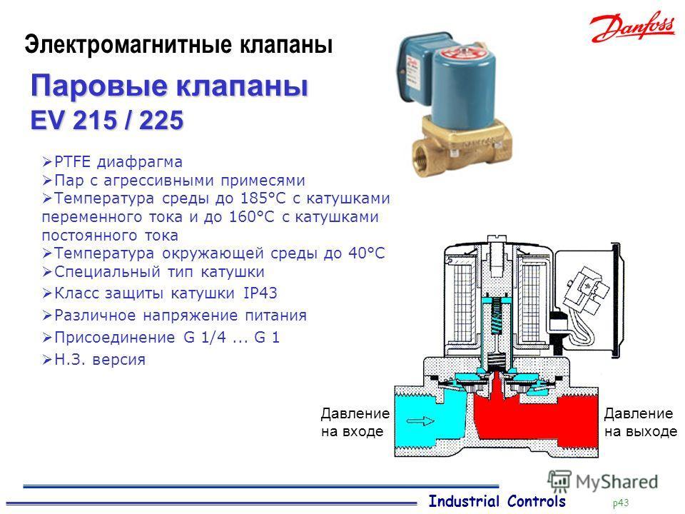 Электромагнитные соленоидные клапана