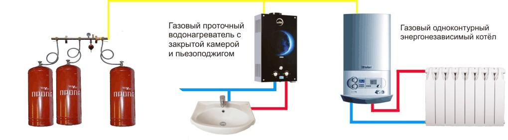 Энергонезависимый газовый котел отопления: напольный, настенный, двухконтурные модели, что значит это
