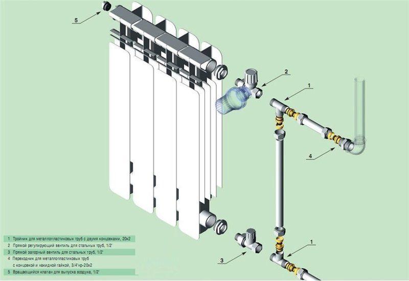 Байпас для циркуляционного насоса в системе отопления