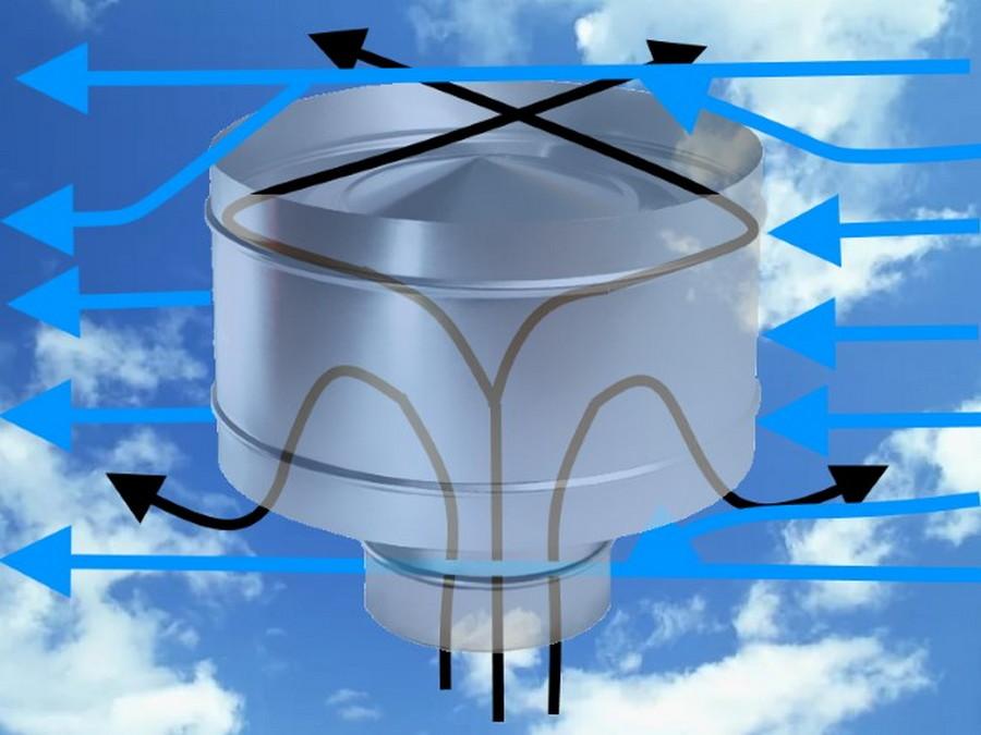 Ротационный дефлектор для вентиляции: чертежи и схема