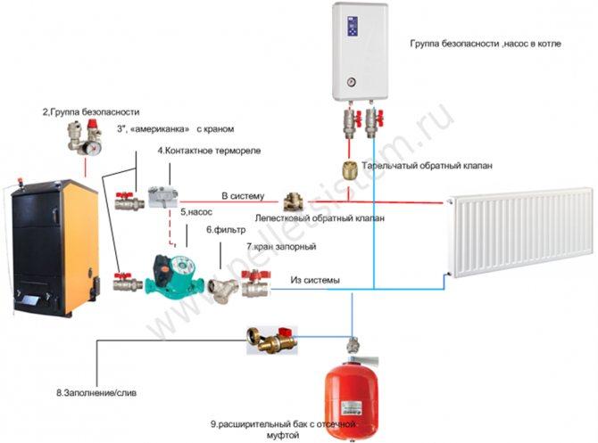Электрическое отопление в частном доме: обзор систем + фото - видео