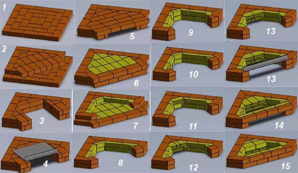 Оригинальные решения для угловых каминов