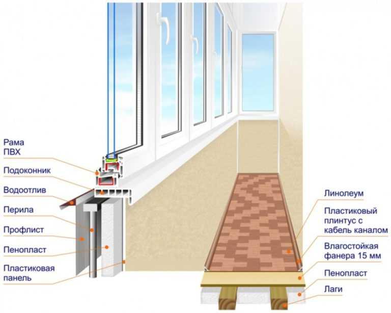 Способы утепления балкона снаружи своими руками