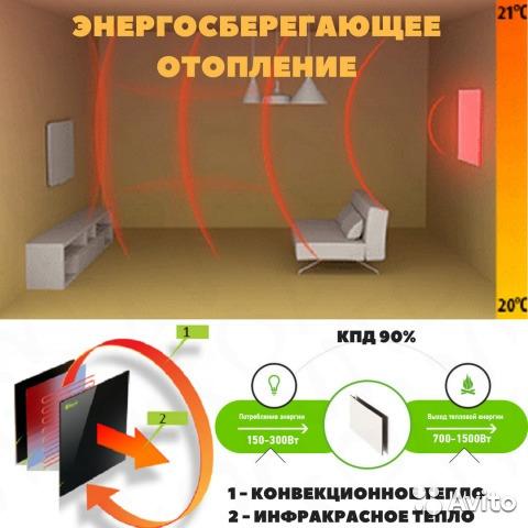 Бесперебойное отопление: обзор энергосберегающих обогревателей для любого дома