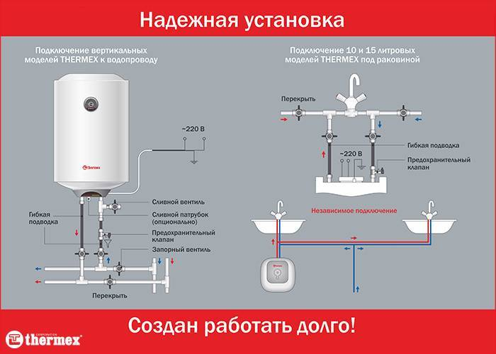Ремонт водонагревателей термекс своими руками - 80, 50 литров