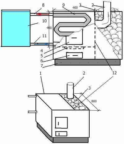 Теплообменник для печи: на дровах, на трубу, своими руками и другие варианты