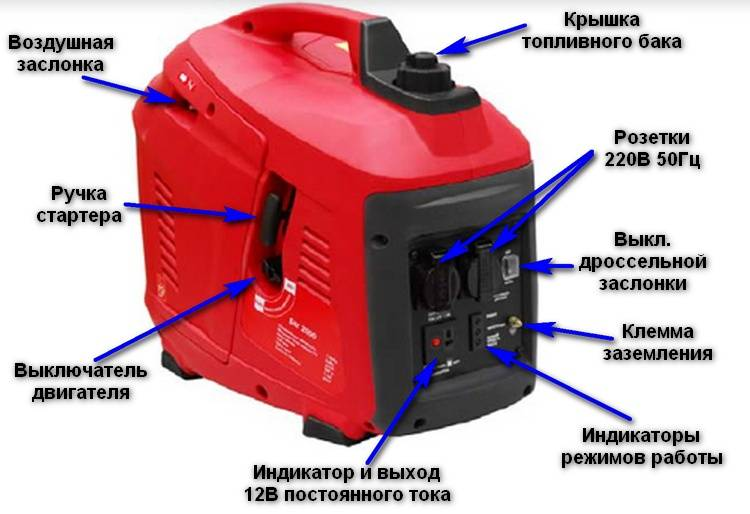 Выбираем бензогенератор для газового котла