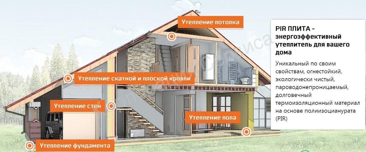 Утепление балкона pir-плитами: расширение жилой площади за счет балкона, пошаговая инструкция с фото