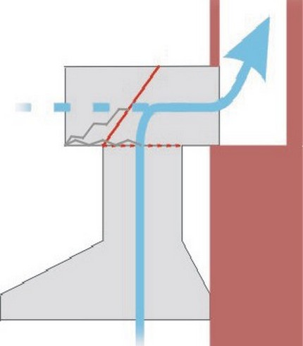 Как правильно установить вытяжку над газовой плитой