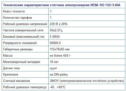 Счетчик электроэнергии нева мт 324 – характеристики