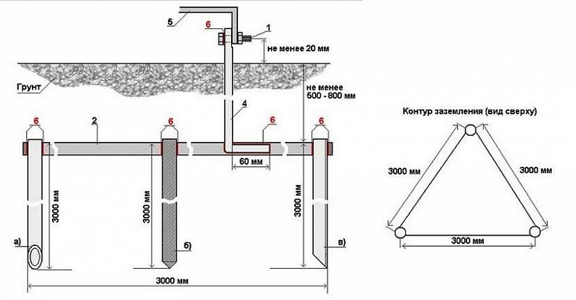 Заземление газового котла в частном доме: подробная инструкция по созданию и монтажу контура, подключению к нему котла, получению акта проверки заземляющей конструкции, стоимость работы мастеров