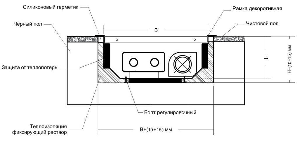 Конвектор отопления водяной встраиваемый в пол (внутрипольный): советы по выбору, установка, отзывы, видео » интер-ер.ру