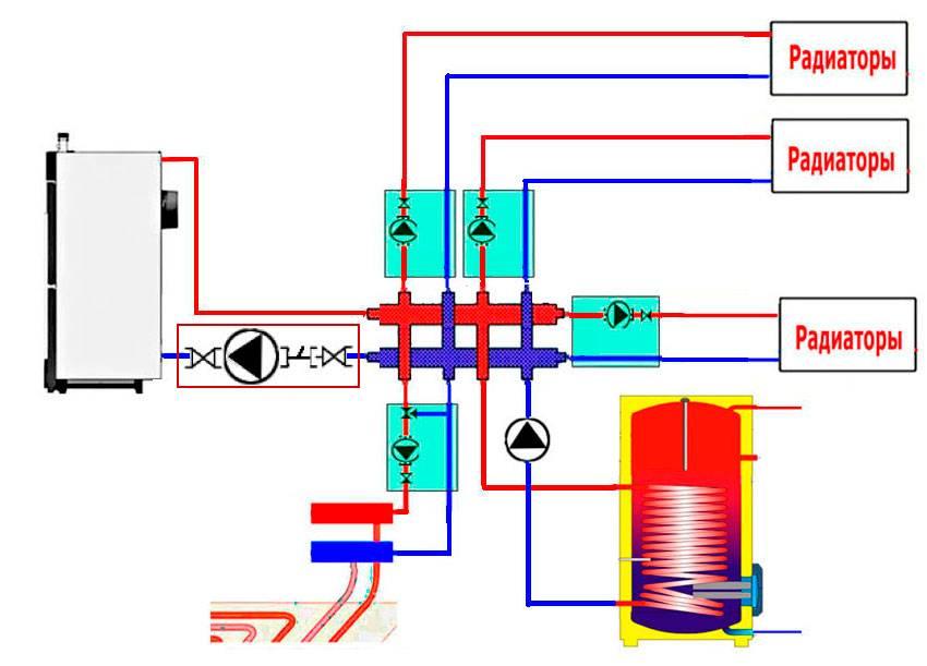 Почему поднимается давление в котле отопления