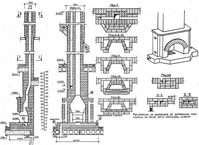 Как построить камин из кирпича для дома: все секреты правильной кладки