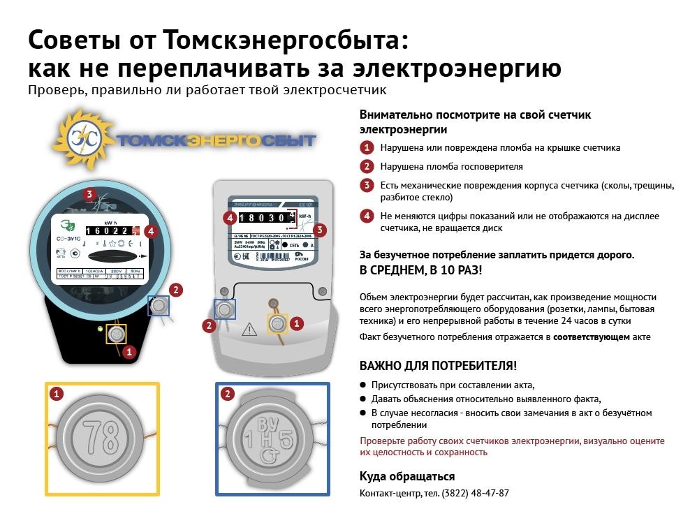 Какие сроки эксплуатации электрических счетчиков в квартире