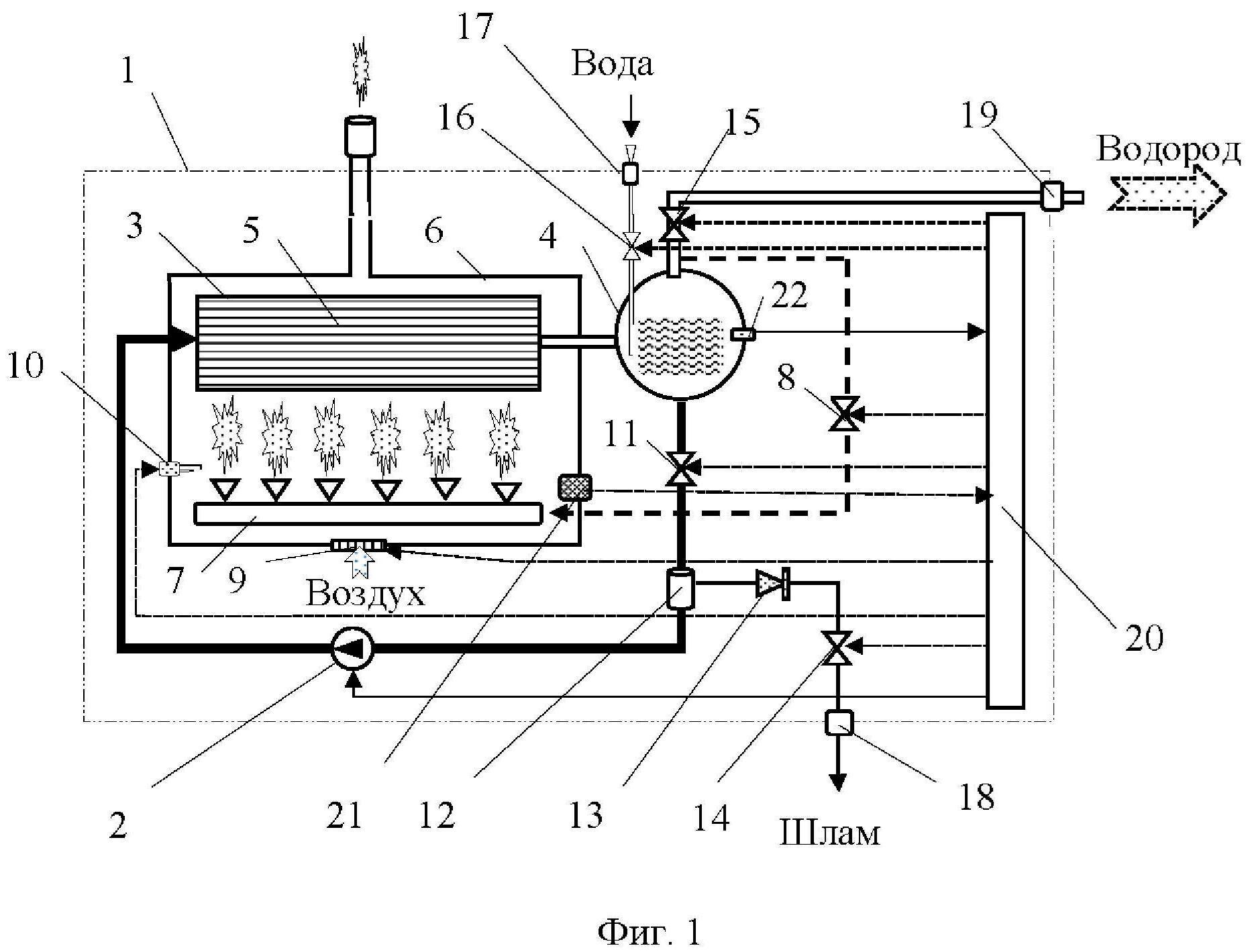 Водородный генератор своими руками: пошаговая инструкция