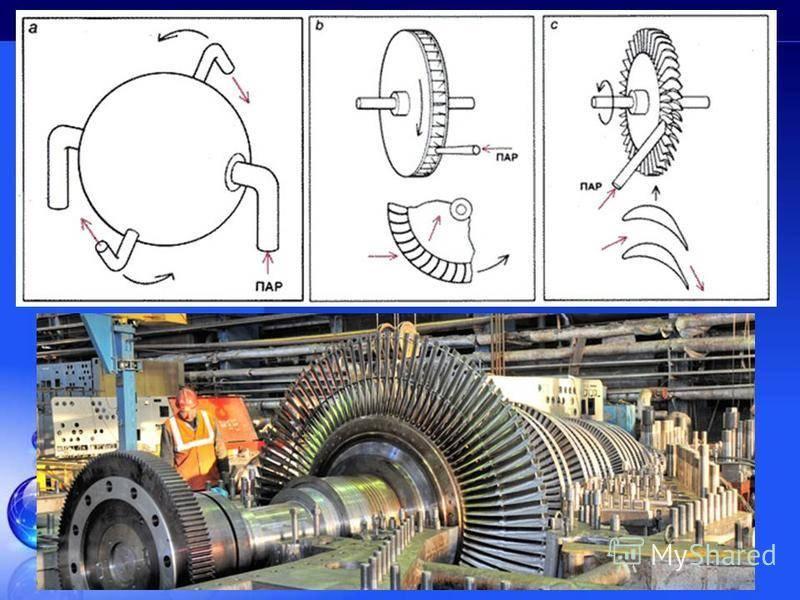 Самодельная паровая турбина своими руками - сделай сам