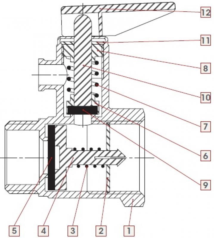 Предохранительный клапан для бойлера - принцип работы, виды, выбор и установка