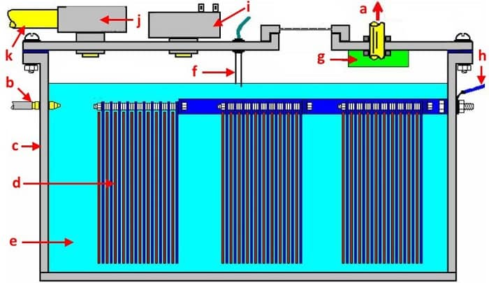 Газ брауна: генератор для получения газа брауна своими руками